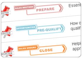 Set Clear Sales Priorities